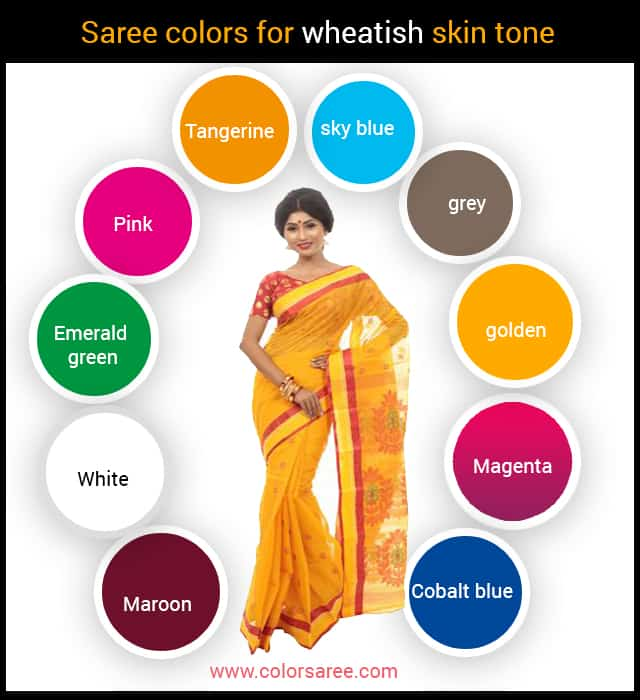 Best saree colors for wheatish skin tone