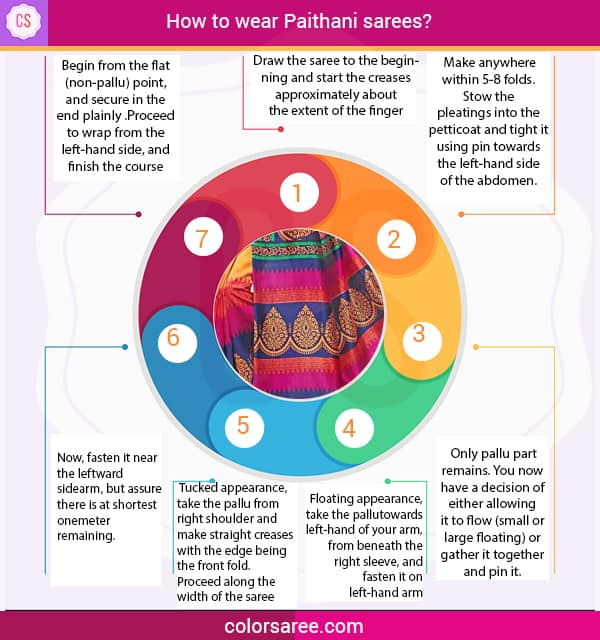 How to wear Paithani sarees?