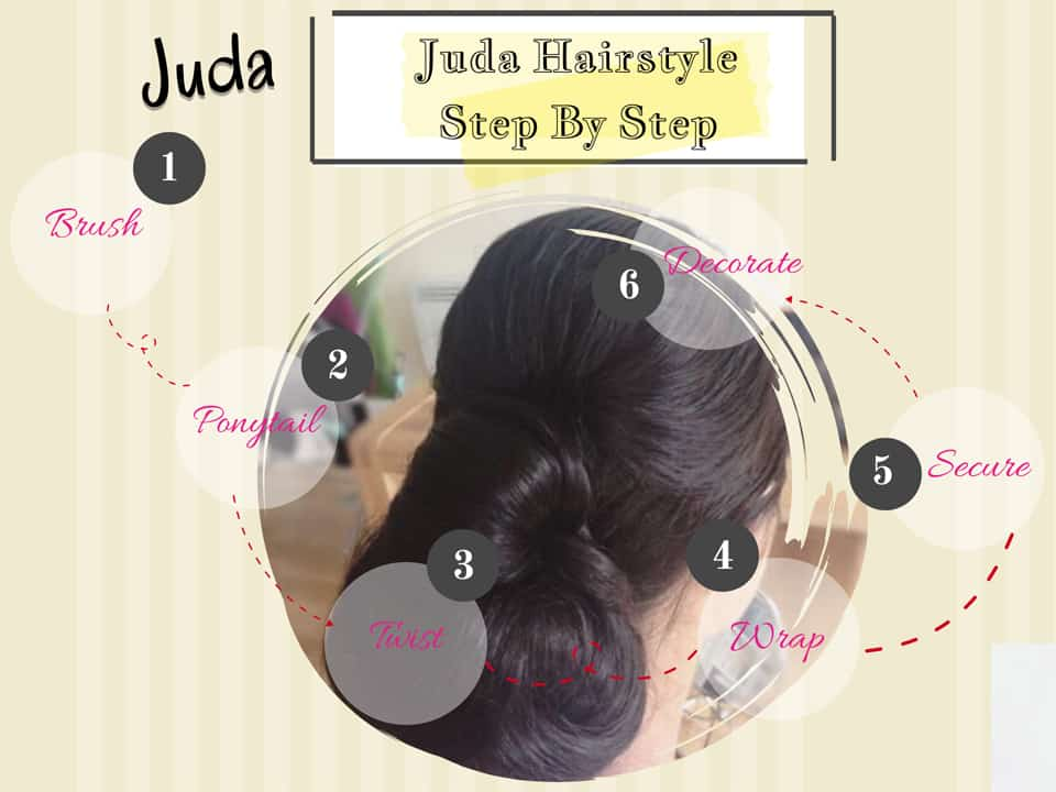 Juda Hairstyle Step By Step